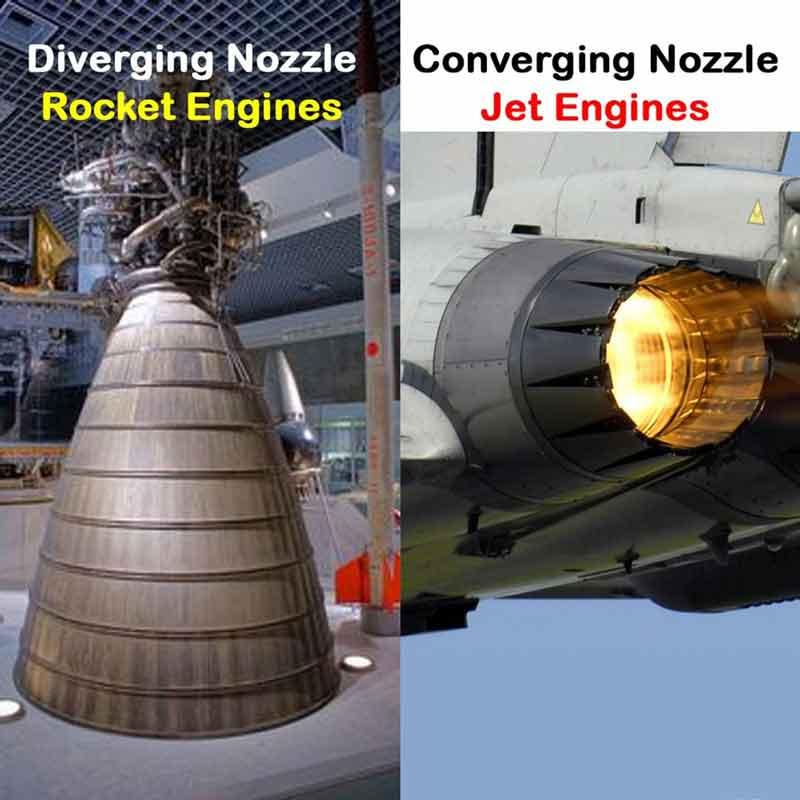 Diverging converging nozzle