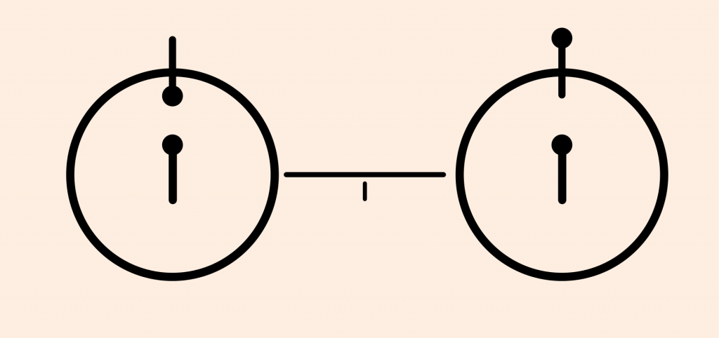 Hyperfine transition of neutral hydrogen