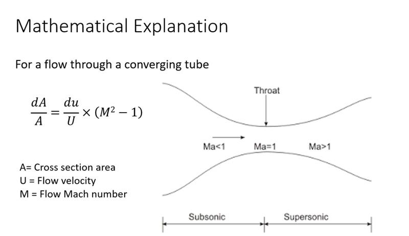 Mathematical-explanation