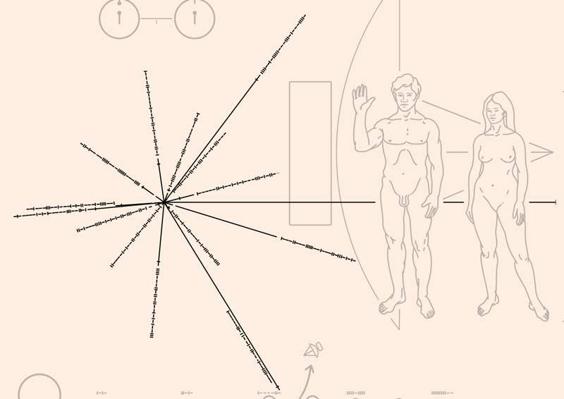 Sun and galactic landmarks