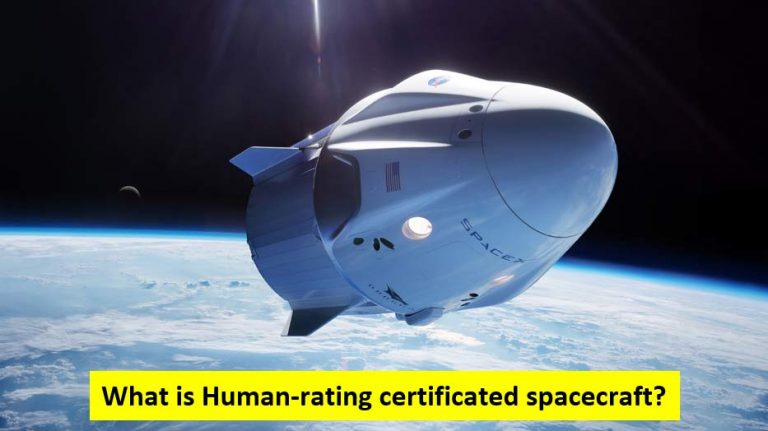 What is Human-rating certified spacecraft?