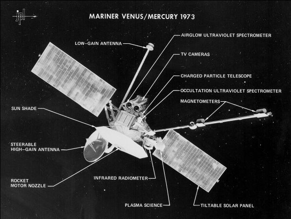 Mariner 10: Experiments and Instruments
