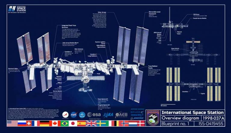 ISS: How such a big thing was made?