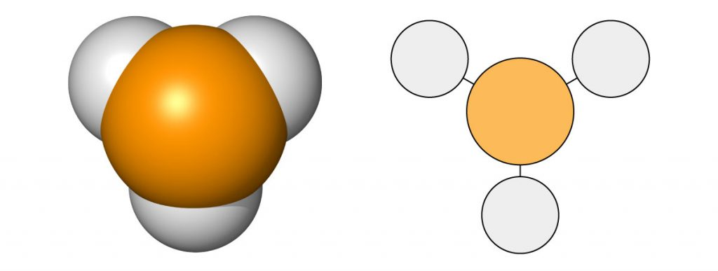 Phosphine is shaped like a pyramid with three atoms of hydrogen bonded to a single atom of phosphorus.