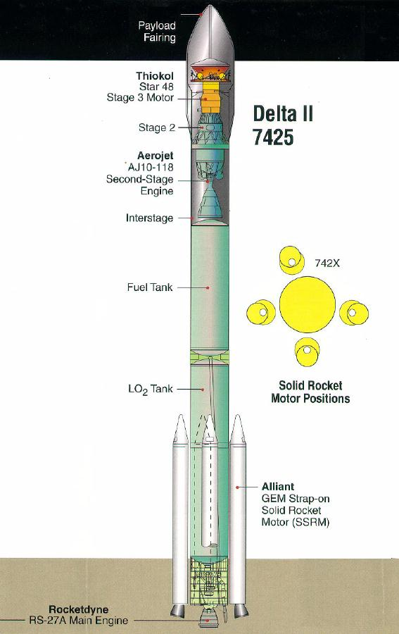 Delta II 7425 diagram