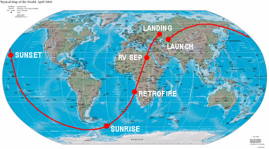 Ground trace of Gagarin's complete orbit; the landing point is west of the takeoff point because of the Earth's eastward rotation.